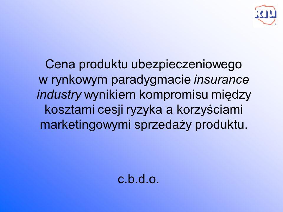 Cena produktu ubezpieczeniowego w rynkowym paradygmacie insurance industry wynikiem kompromisu między kosztami cesji ryzyka a korzyściami marketingowy