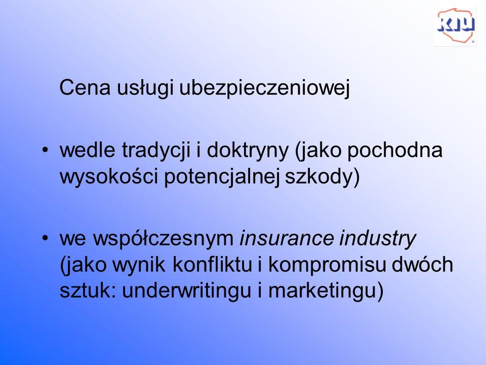 Cena usługi ubezpieczeniowej wedle tradycji i doktryny (jako pochodna wysokości potencjalnej szkody) we współczesnym insurance industry (jako wynik ko