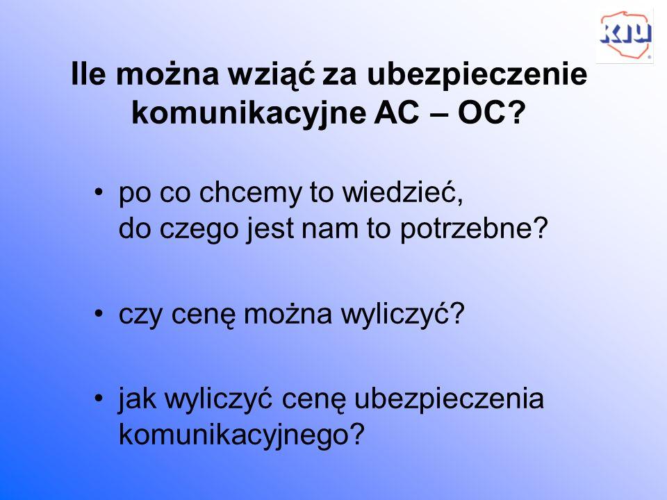 Ile można wziąć za ubezpieczenie komunikacyjne AC – OC? po co chcemy to wiedzieć, do czego jest nam to potrzebne? czy cenę można wyliczyć? jak wyliczy
