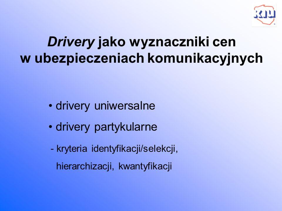 Drivery jako wyznaczniki cen w ubezpieczeniach komunikacyjnych drivery uniwersalne drivery partykularne - kryteria identyfikacji/selekcji, hierarchiza