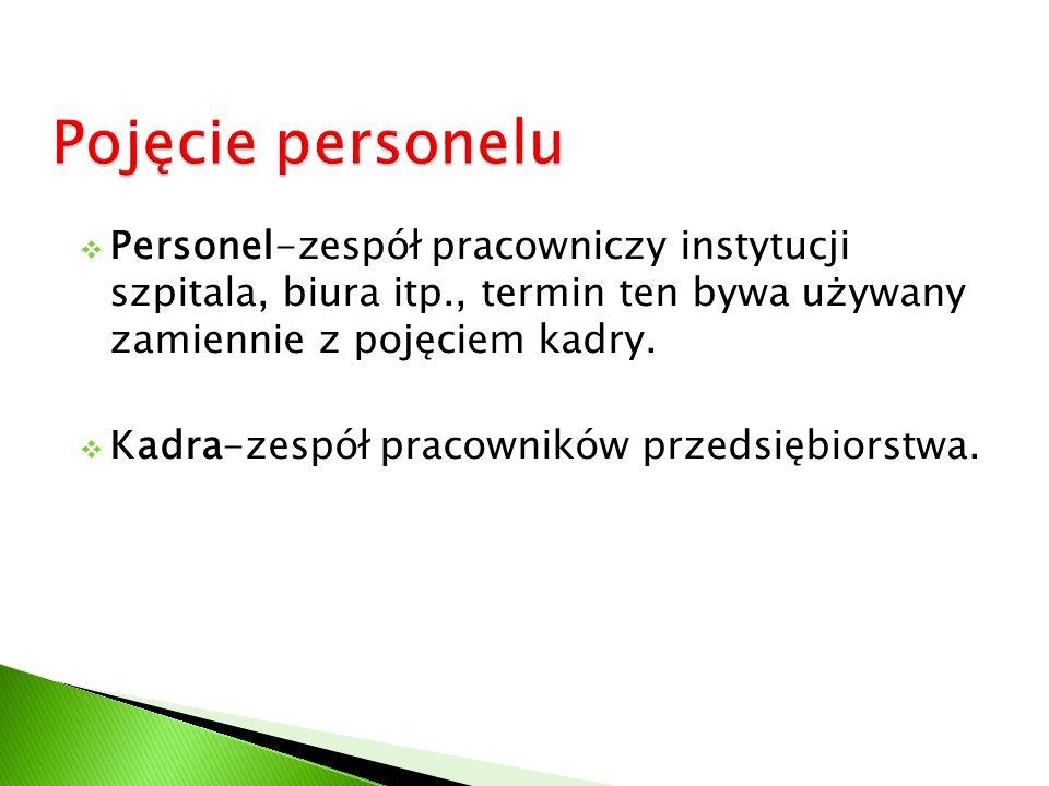 Personel-zespół pracowniczy instytucji szpitala, biura itp., termin ten bywa używany zamiennie z pojęciem kadry. Kadra-zespół pracowników przedsiębior