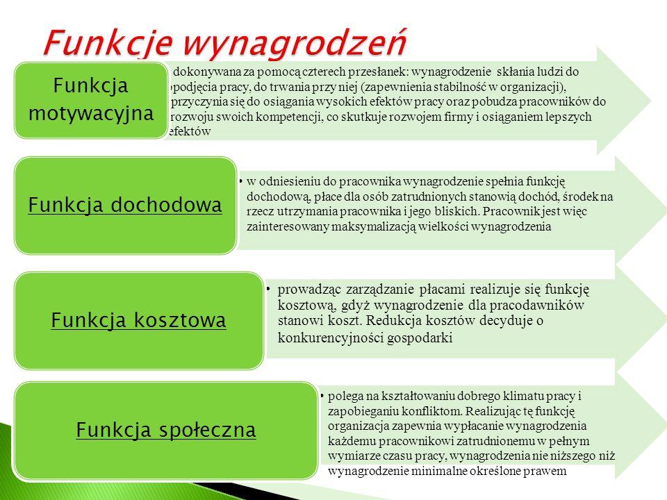 dokonywana za pomocą czterech przesłanek: wynagrodzenie skłania ludzi do popodjęcia pracy, do trwania przy niej (zapewnienia stabilność w organizacji)