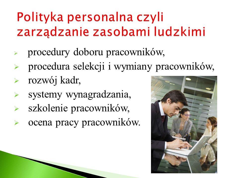 procedury doboru pracowników, procedura selekcji i wymiany pracowników, rozwój kadr, systemy wynagradzania, szkolenie pracowników, ocena pracy pracown