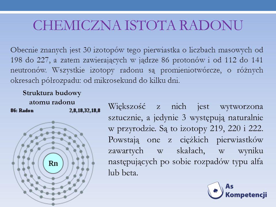 CHEMICZNA ISTOTA RADONU Obecnie znanych jest 30 izotopów tego pierwiastka o liczbach masowych od 198 do 227, a zatem zawierających w jądrze 86 protonó