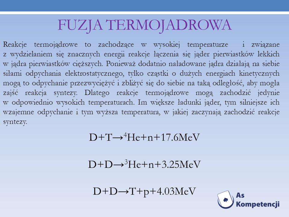 Reakcje termojądrowe to zachodzące w wysokiej temperaturze i związane z wydzielaniem się znacznych energii reakcje łączenia się jąder pierwiastków lek