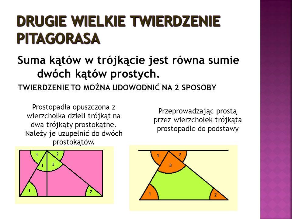 Suma kątów w trójkącie jest równa sumie dwóch kątów prostych. TWIERDZENIE TO MOŻNA UDOWODNIĆ NA 2 SPOSOBY Przeprowadzając prostą przez wierzchołek tró