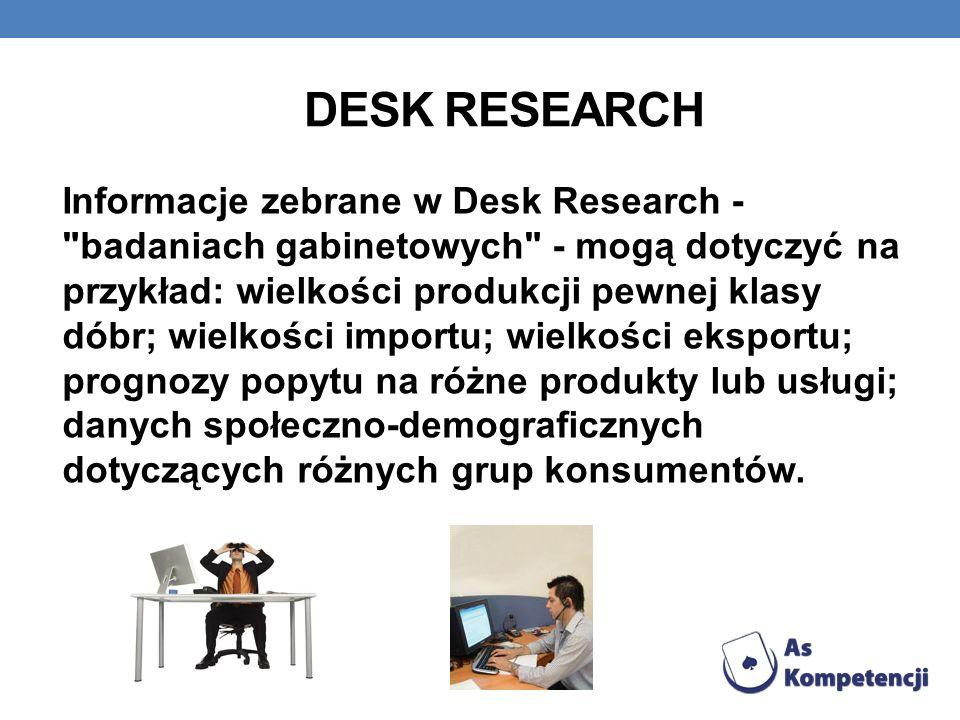 DESK RESEARCH Informacje zebrane w Desk Research -