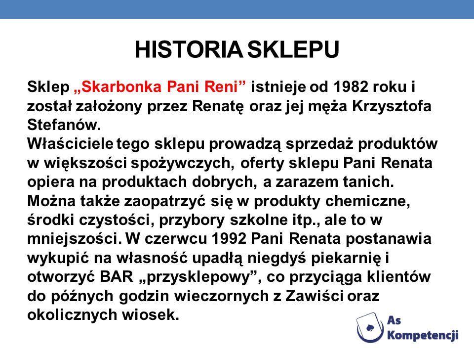 HISTORIA SKLEPU Sklep Skarbonka Pani Reni istnieje od 1982 roku i został założony przez Renatę oraz jej męża Krzysztofa Stefanów. Właściciele tego skl