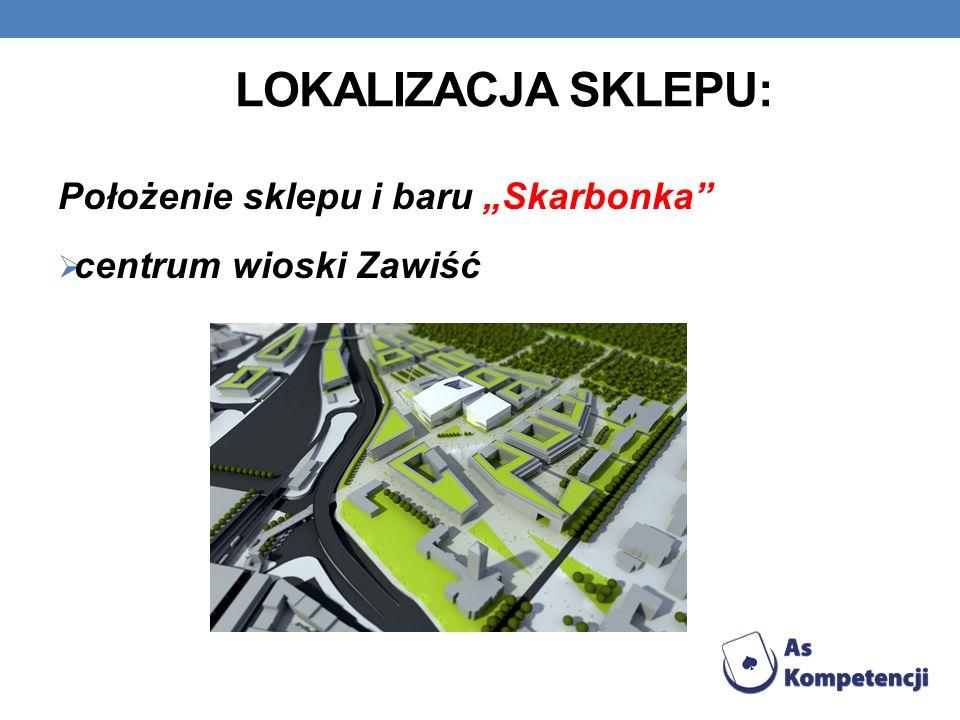 LOKALIZACJA SKLEPU: Położenie sklepu i baru Skarbonka centrum wioski Zawiść