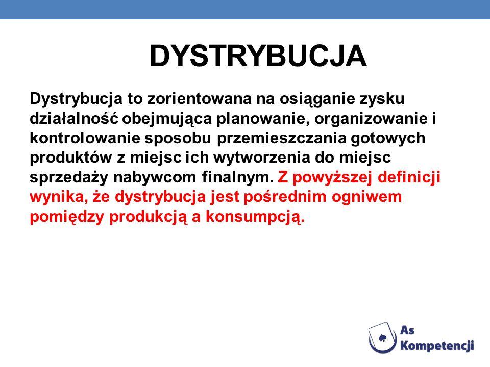 DYSTRYBUCJA Dystrybucja to zorientowana na osiąganie zysku działalność obejmująca planowanie, organizowanie i kontrolowanie sposobu przemieszczania go