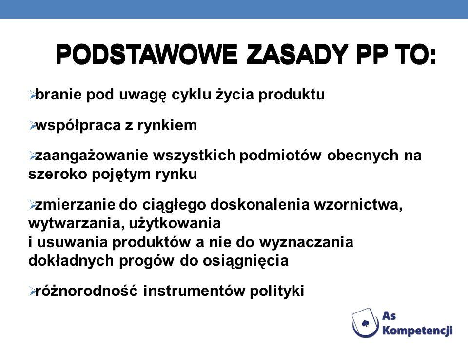 PODSTAWOWE ZASADY PP TO: branie pod uwagę cyklu życia produktu współpraca z rynkiem zaangażowanie wszystkich podmiotów obecnych na szeroko pojętym ryn