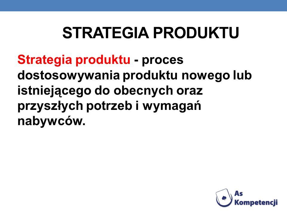STRATEGIA PRODUKTU Strategia produktu - proces dostosowywania produktu nowego lub istniejącego do obecnych oraz przyszłych potrzeb i wymagań nabywców.