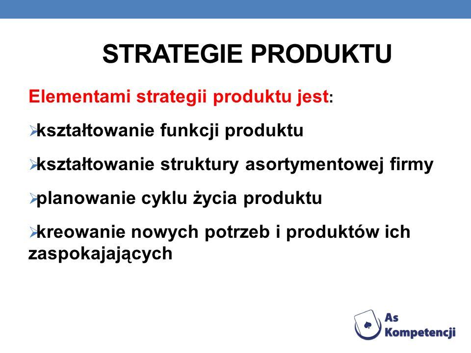 STRATEGIE PRODUKTU Elementami strategii produktu jest : kształtowanie funkcji produktu kształtowanie struktury asortymentowej firmy planowanie cyklu ż
