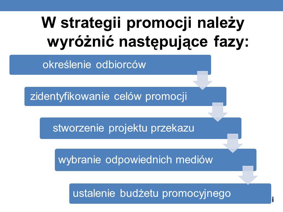 określenie odbiorców zidentyfikowanie celów promocji stworzenie projektu przekazu wybranie odpowiednich mediów ustalenie budżetu promocyjnego W strate