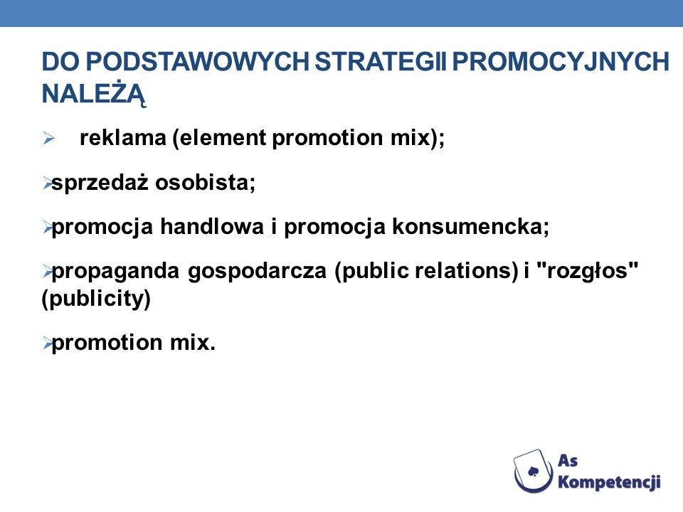 DO PODSTAWOWYCH STRATEGII PROMOCYJNYCH NALEŻĄ reklama (element promotion mix); sprzedaż osobista; promocja handlowa i promocja konsumencka; propaganda