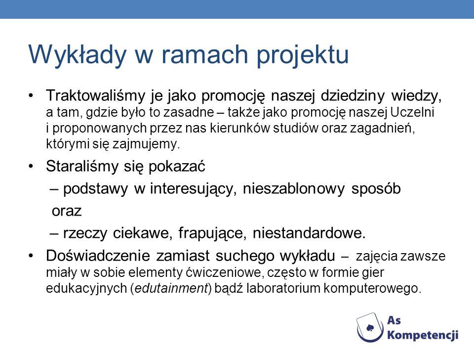 Projekt realizowany przez Uniwersytet Szczeciński w partnerstwie z Combidata Poland sp.