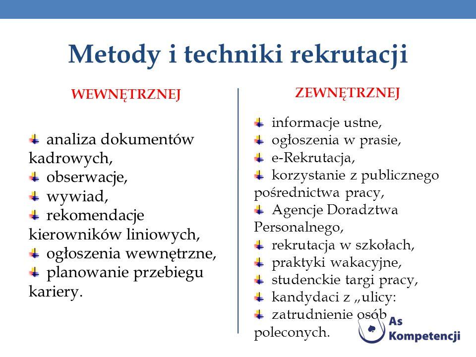 Metody i techniki rekrutacji WEWNĘTRZNEJ analiza dokumentów kadrowych, obserwacje, wywiad, rekomendacje kierowników liniowych, ogłoszenia wewnętrzne,