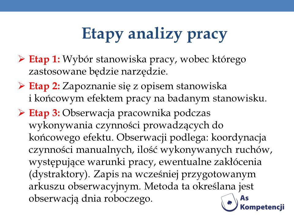 Etapy analizy pracy Etap 1: Wybór stanowiska pracy, wobec którego zastosowane będzie narzędzie. Etap 2: Zapoznanie się z opisem stanowiska i końcowym
