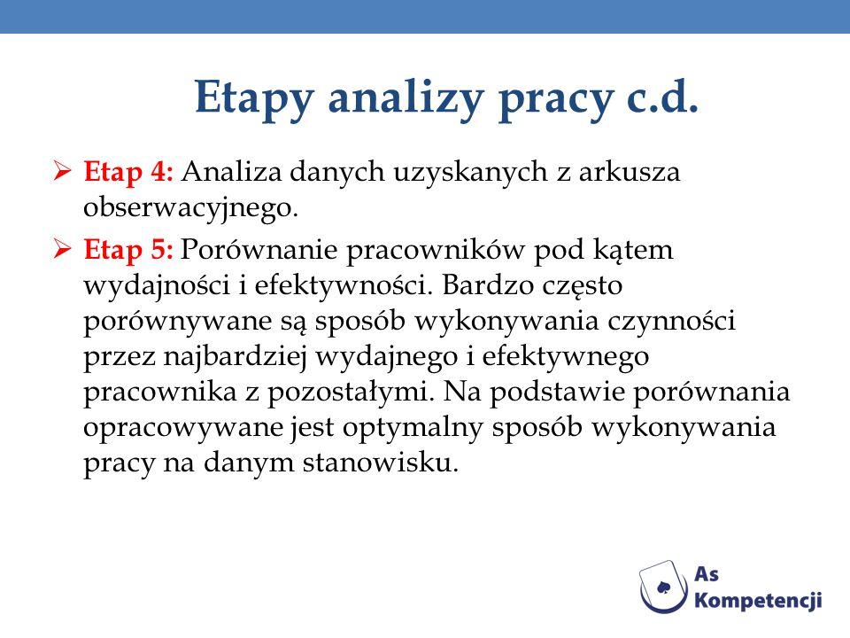 Etapy analizy pracy c.d. Etap 4: Analiza danych uzyskanych z arkusza obserwacyjnego. Etap 5: Porównanie pracowników pod kątem wydajności i efektywnośc