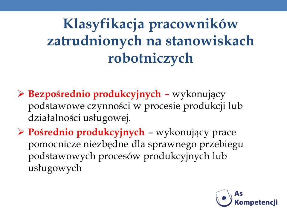 Klasyfikacja pracowników zatrudnionych na stanowiskach robotniczych Bezpośrednio produkcyjnych – wykonujący podstawowe czynności w procesie produkcji