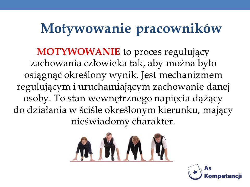 Motywowanie pracowników MOTYWOWANIE to proces regulujący zachowania człowieka tak, aby można było osiągnąć określony wynik. Jest mechanizmem regulując