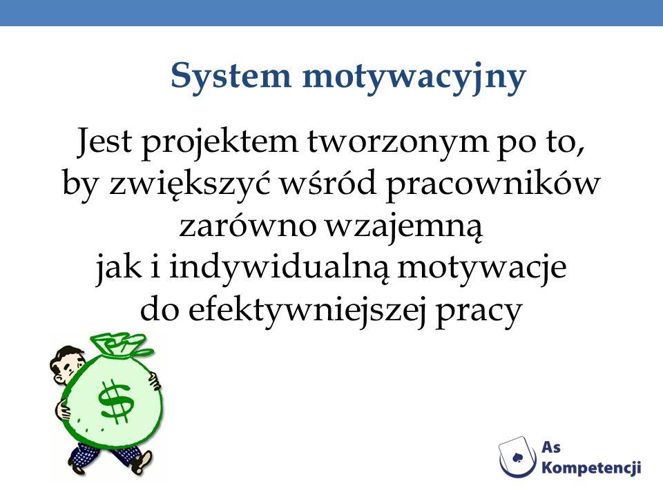 System motywacyjny Jest projektem tworzonym po to, by zwiększyć wśród pracowników zarówno wzajemną jak i indywidualną motywacje do efektywniejszej pra