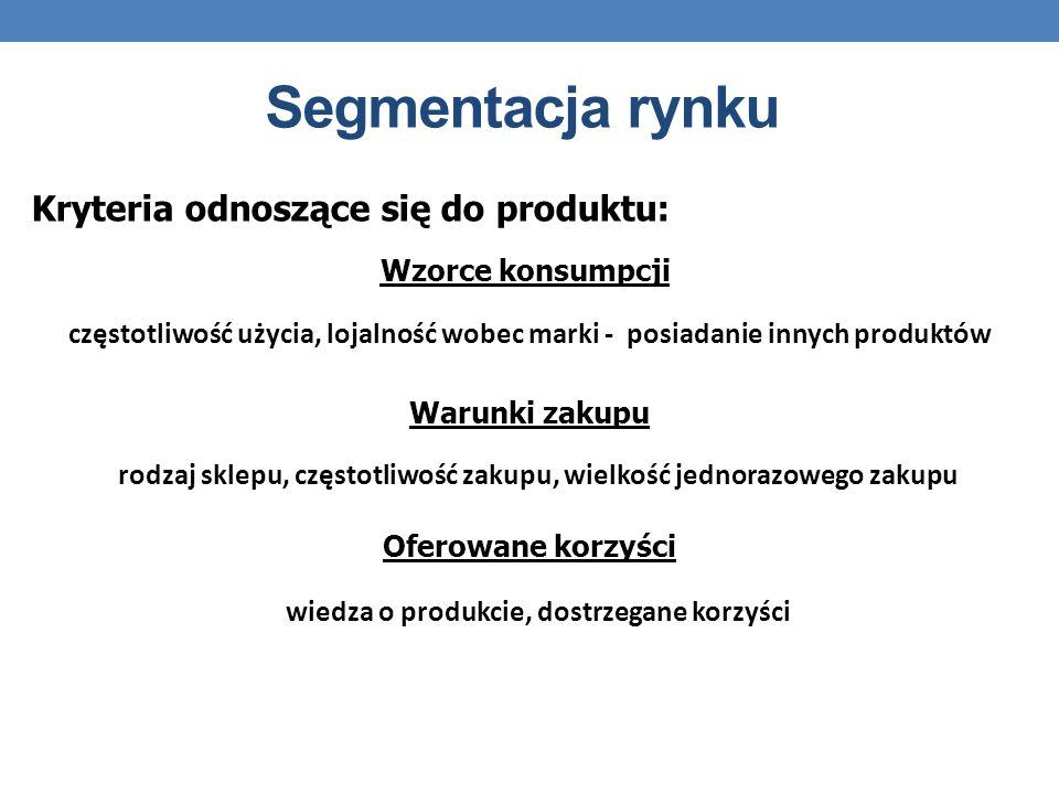 Segmentacja rynku Kryteria odnoszące się do produktu: częstotliwość użycia, lojalność wobec marki - posiadanie innych produktów Wzorce konsumpcji rodz
