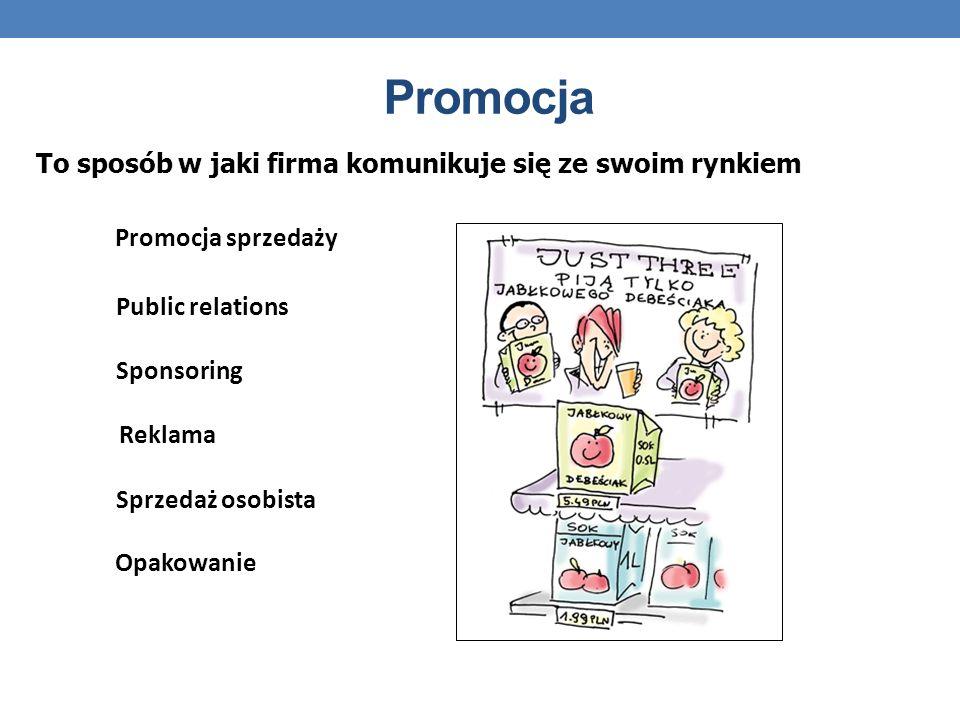 Promocja Promocja sprzedaży Public relations Sponsoring Reklama Sprzedaż osobista Opakowanie To sposób w jaki firma komunikuje się ze swoim rynkiem