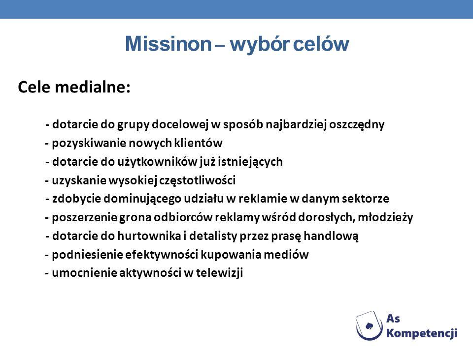 Missinon – wybór celów Cele medialne: - dotarcie do grupy docelowej w sposób najbardziej oszczędny - pozyskiwanie nowych klientów - dotarcie do użytko