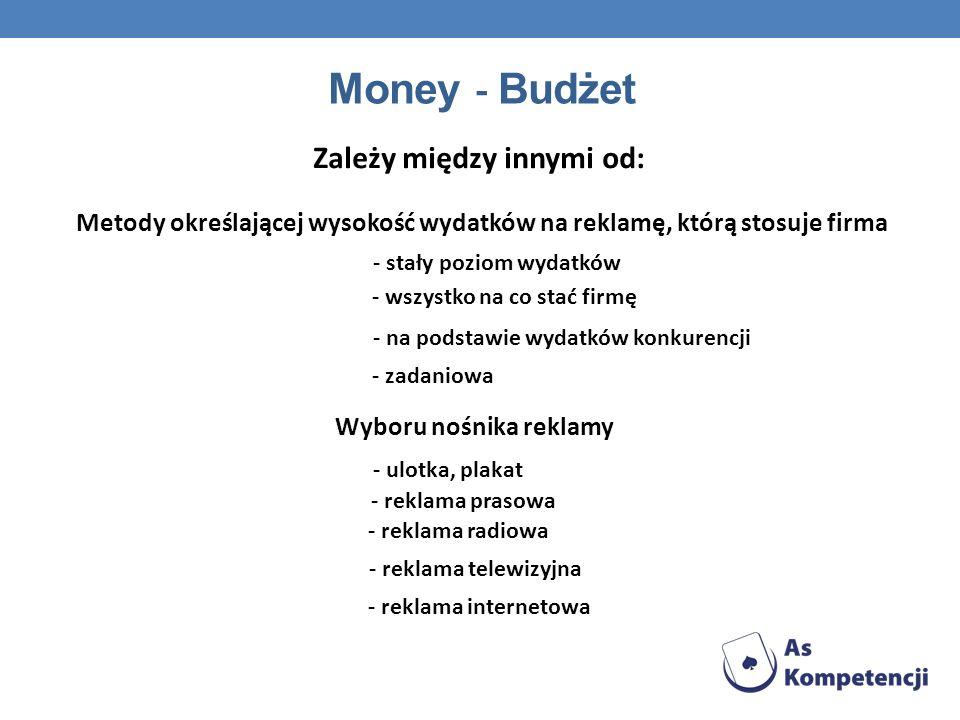 Money - Budżet Zależy między innymi od: - stały poziom wydatków - wszystko na co stać firmę - na podstawie wydatków konkurencji - zadaniowa Metody okr