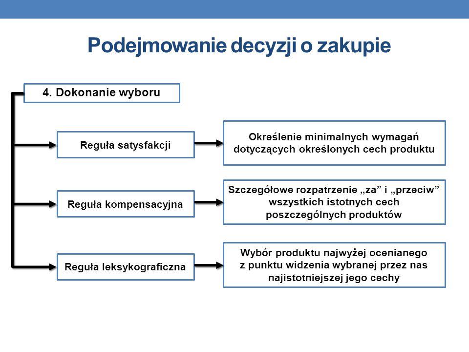 4. Dokonanie wyboru Reguła satysfakcji Określenie minimalnych wymagań dotyczących określonych cech produktu Reguła kompensacyjna Szczegółowe rozpatrze