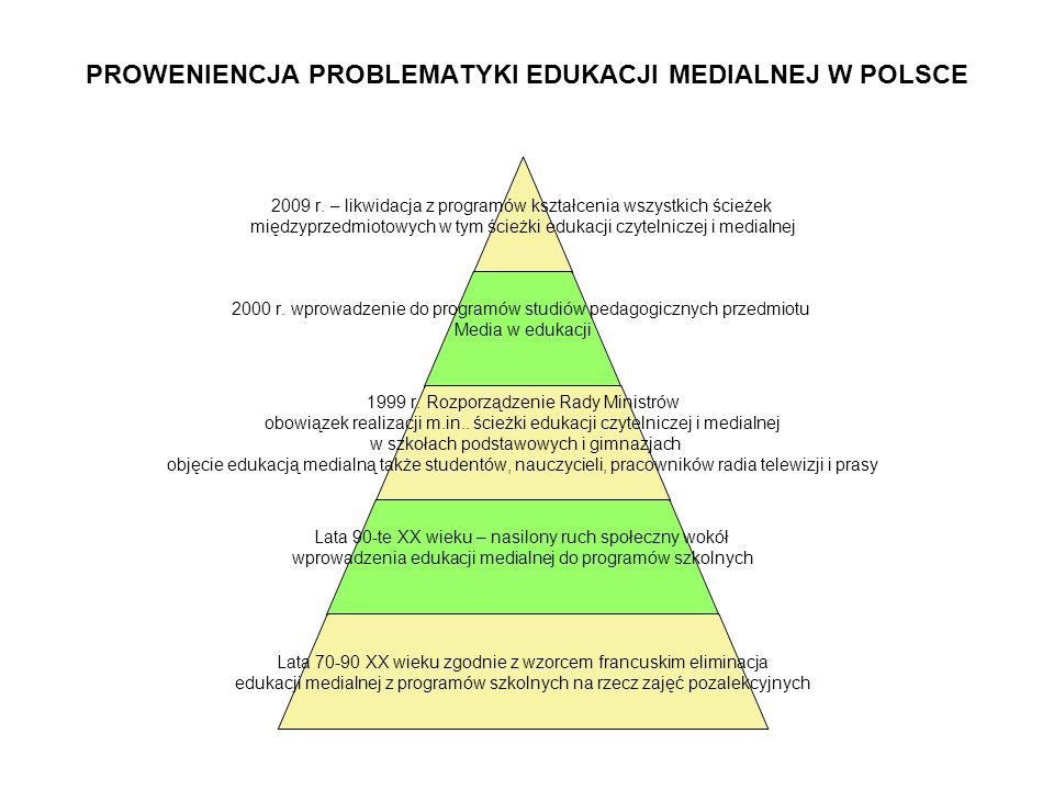 PROWENIENCJA PROBLEMATYKI EDUKACJI MEDIALNEJ W POLSCE 2009 r. – likwidacja z programów kształcenia wszystkich ścieżek międzyprzedmiotowych w tym ścież