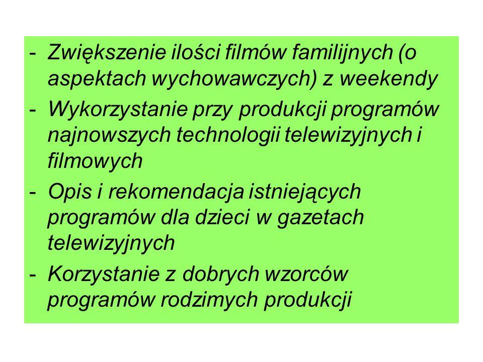 -Zwiększenie ilości filmów familijnych (o aspektach wychowawczych) z weekendy -Wykorzystanie przy produkcji programów najnowszych technologii telewizy