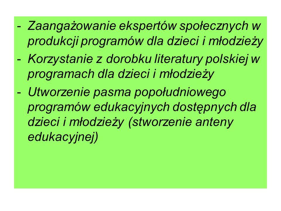 -Zaangażowanie ekspertów społecznych w produkcji programów dla dzieci i młodzieży -Korzystanie z dorobku literatury polskiej w programach dla dzieci i