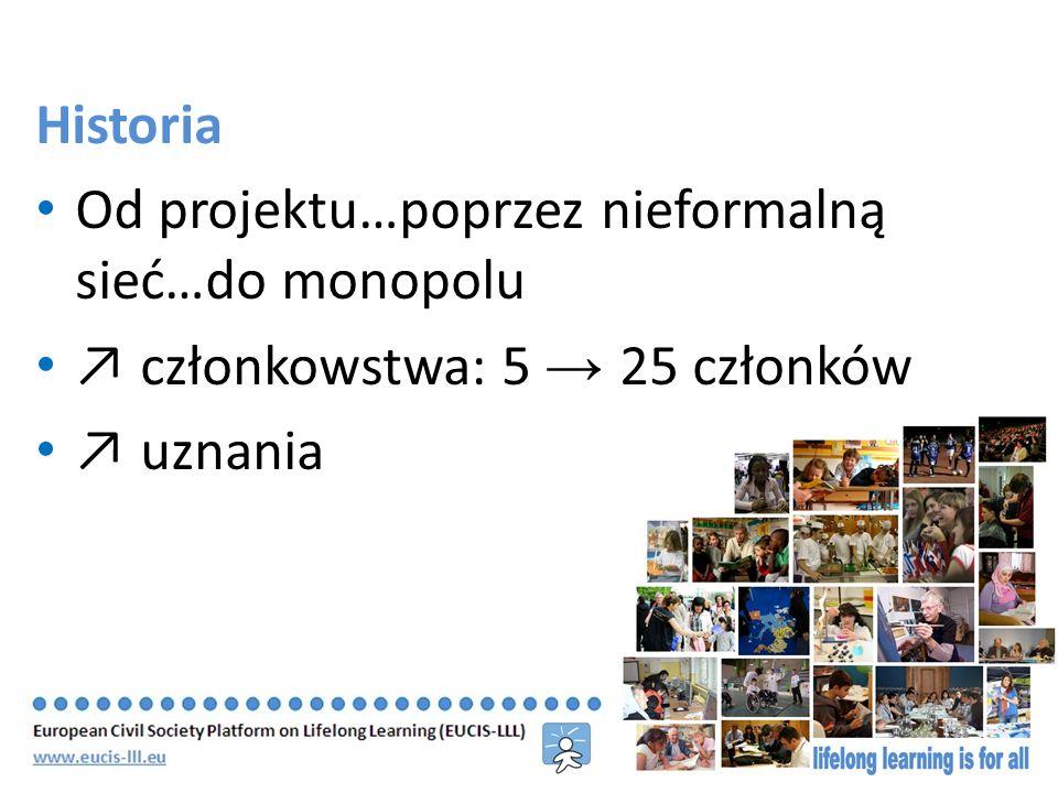 Historia Od projektu…poprzez nieformalną sieć…do monopolu członkowstwa: 5 25 członków uznania