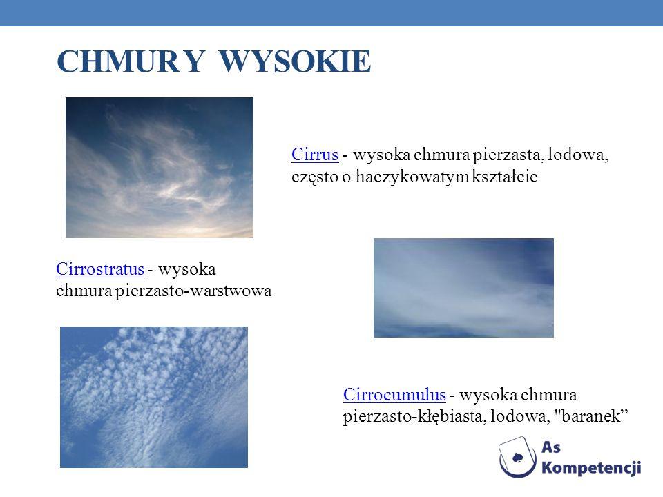 CHMUR Y WYSOKIE CirrusCirrus - wysoka chmura pierzasta, lodowa, często o haczykowatym kształcie CirrostratusCirrostratus - wysoka chmura pierzasto-warstwowa CirrocumulusCirrocumulus - wysoka chmura pierzasto-kłębiasta, lodowa, baranek