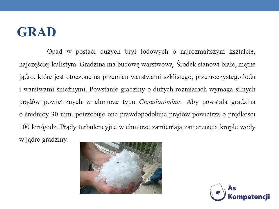 GRAD Opad w postaci dużych brył lodowych o najrozmaitszym kształcie, najczęściej kulistym.