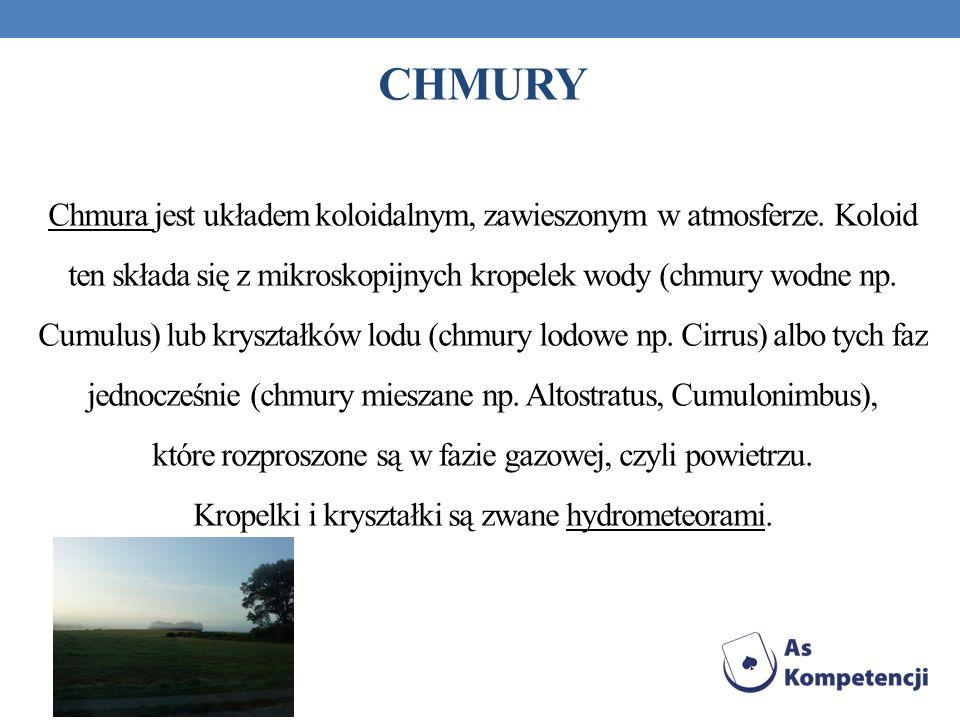 CHMURY Chmura jest układem koloidalnym, zawieszonym w atmosferze. Koloid ten składa się z mikroskopijnych kropelek wody (chmury wodne np. Cumulus) lub