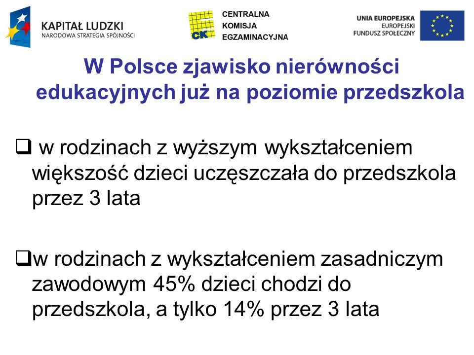 W Polsce zjawisko nierówności edukacyjnych już na poziomie przedszkola w rodzinach z wyższym wykształceniem większość dzieci uczęszczała do przedszkol