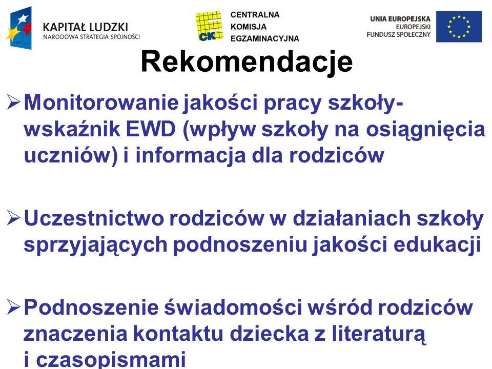 Rekomendacje Monitorowanie jakości pracy szkoły- wskaźnik EWD (wpływ szkoły na osiągnięcia uczniów) i informacja dla rodziców Uczestnictwo rodziców w