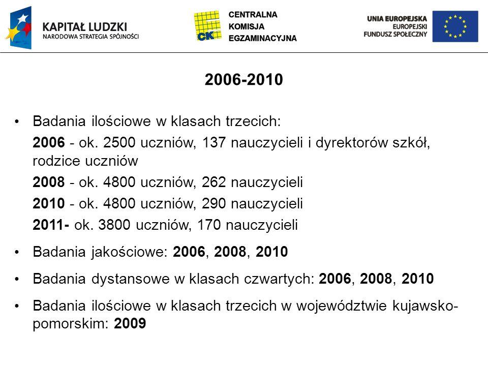 2006-2010 Badania ilościowe w klasach trzecich: 2006 - ok. 2500 uczniów, 137 nauczycieli i dyrektorów szkół, rodzice uczniów 2008 - ok. 4800 uczniów,