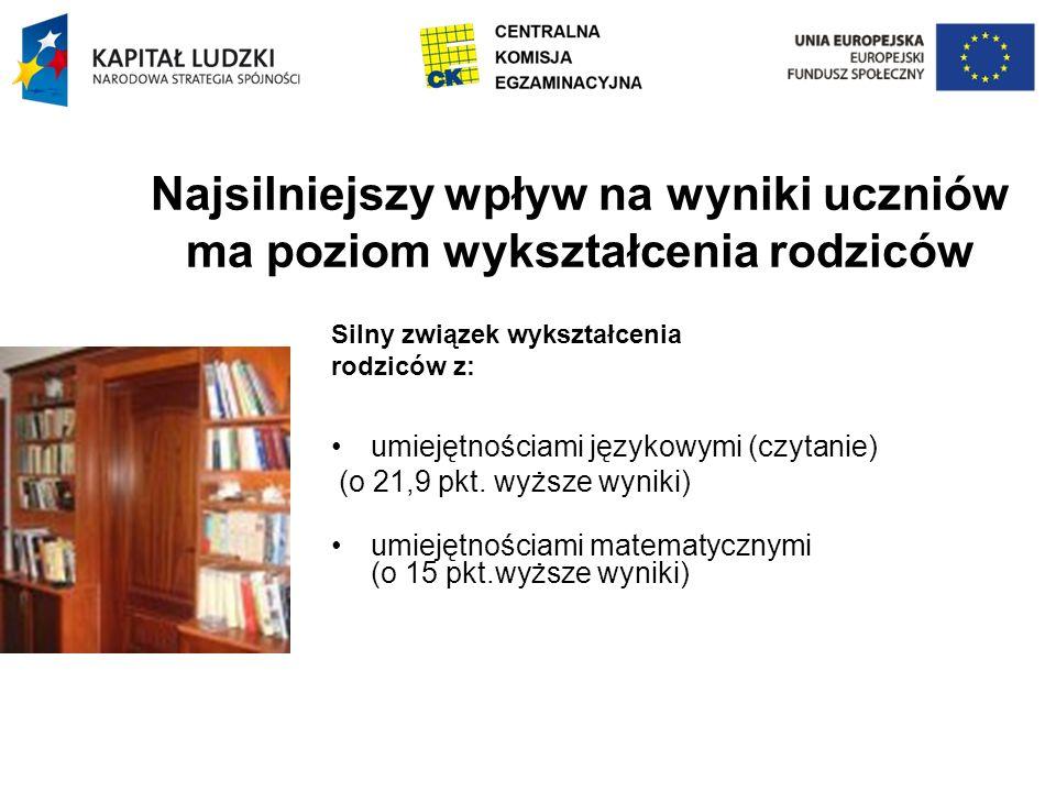 Najsilniejszy wpływ na wyniki uczniów ma poziom wykształcenia rodziców Silny związek wykształcenia rodziców z: umiejętnościami językowymi (czytanie) (