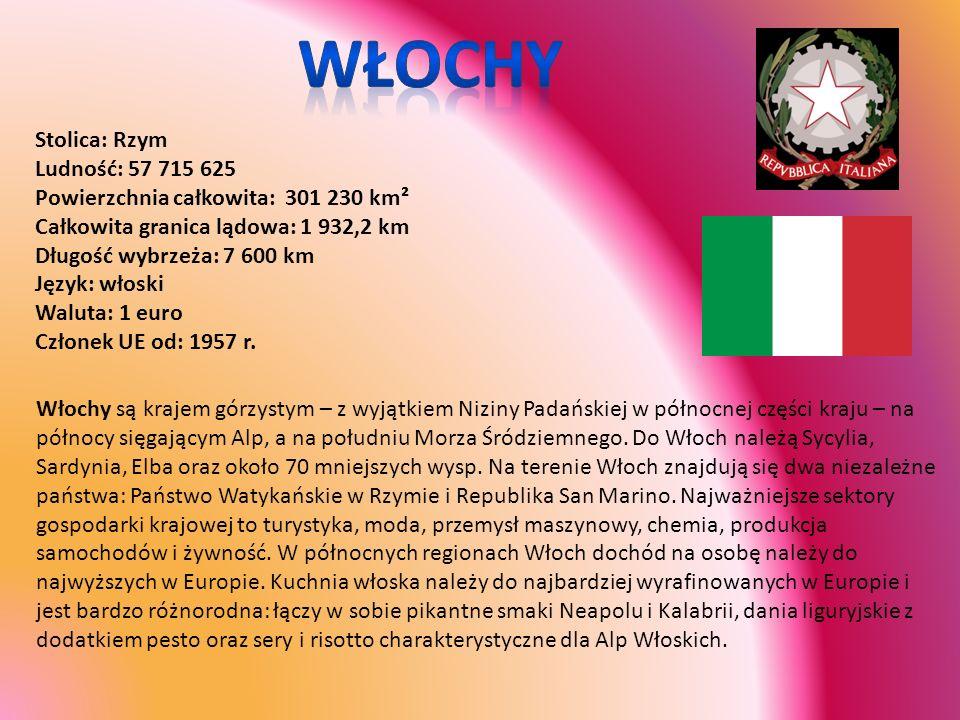 Stolica: Rzym Ludność: 57 715 625 Powierzchnia całkowita: 301 230 km² Całkowita granica lądowa: 1 932,2 km Długość wybrzeża: 7 600 km Język: włoski Wa