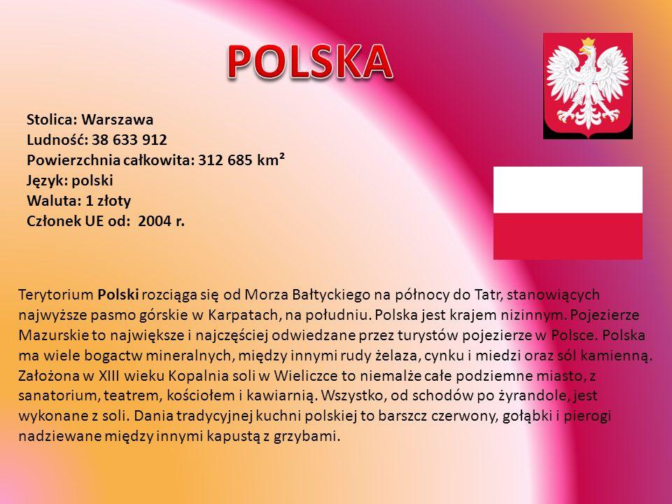 Stolica: Warszawa Ludność: 38 633 912 Powierzchnia całkowita: 312 685 km² Język: polski Waluta: 1 złoty Członek UE od: 2004 r. Terytorium Polski rozci