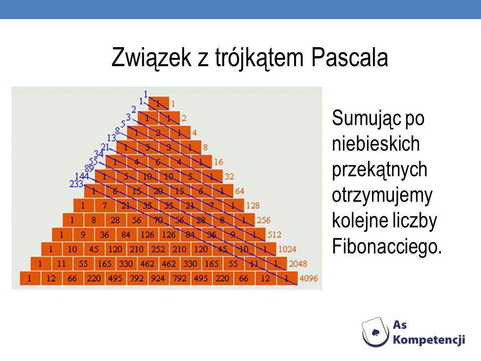 Związek z trójkątem Pascala Sumując po niebieskich przekątnych otrzymujemy kolejne liczby Fibonacciego.