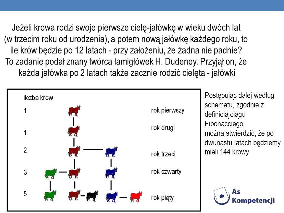 Jeżeli krowa rodzi swoje pierwsze cielę-jałówkę w wieku dwóch lat (w trzecim roku od urodzenia), a potem nową jałówkę każdego roku, to ile krów będzie