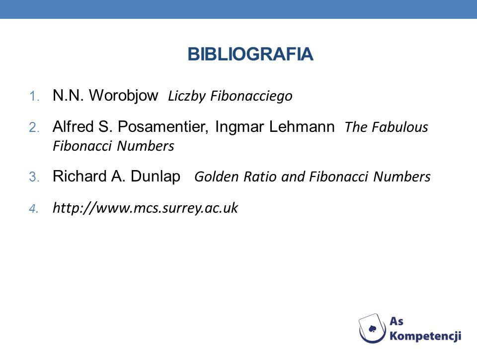 BIBLIOGRAFIA 1. N.N. Worobjow Liczby Fibonacciego 2. Alfred S. Posamentier, Ingmar Lehmann The Fabulous Fibonacci Numbers 3. Richard A. Dunlap Golden