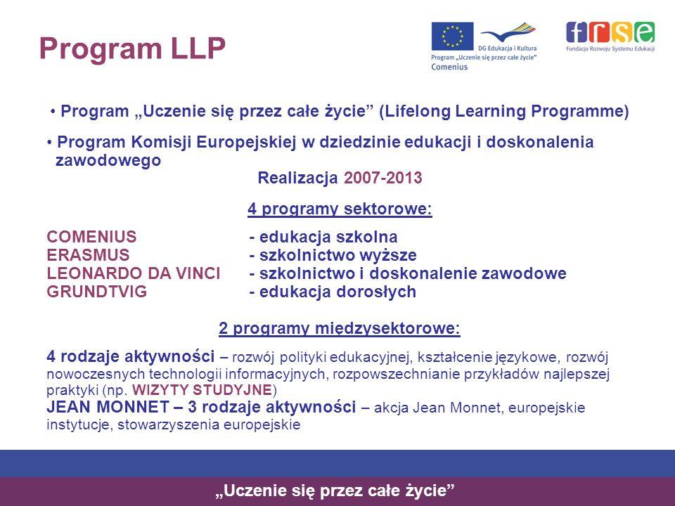 Program LLP Program Uczenie się przez całe życie (Lifelong Learning Programme) Program Komisji Europejskiej w dziedzinie edukacji i doskonalenia zawodowego Realizacja 2007-2013 4 programy sektorowe: COMENIUS- edukacja szkolna ERASMUS- szkolnictwo wyższe LEONARDO DA VINCI- szkolnictwo i doskonalenie zawodowe GRUNDTVIG- edukacja dorosłych 2 programy międzysektorowe: 4 rodzaje aktywności – rozwój polityki edukacyjnej, kształcenie językowe, rozwój nowoczesnych technologii informacyjnych, rozpowszechnianie przykładów najlepszej praktyki (np.