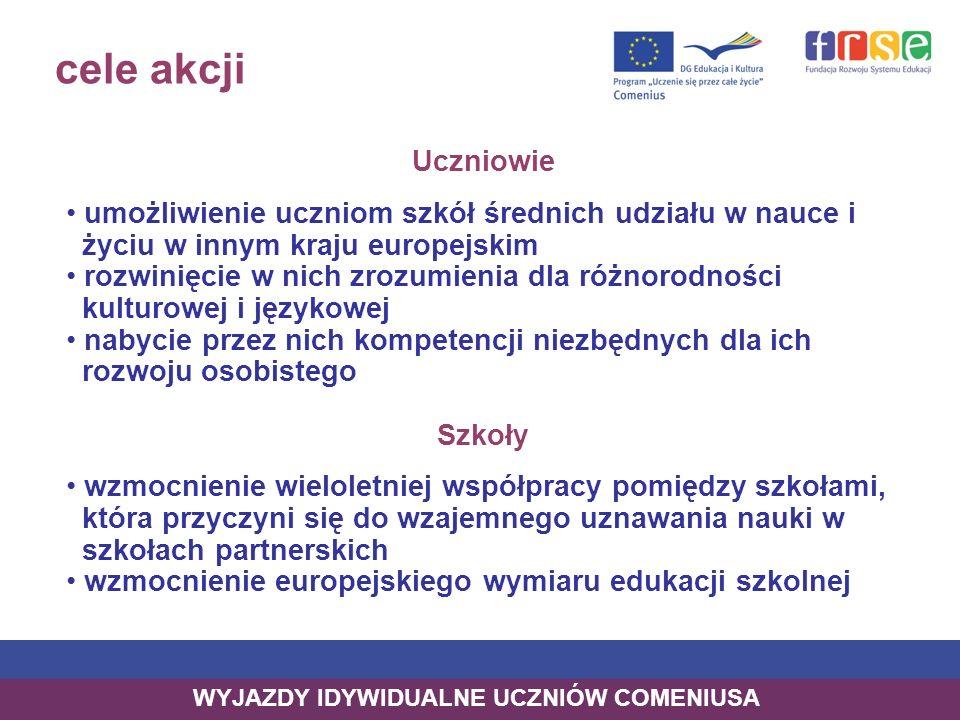 cele akcji Uczniowie umożliwienie uczniom szkół średnich udziału w nauce i życiu w innym kraju europejskim rozwinięcie w nich zrozumienia dla różnorodności kulturowej i językowej nabycie przez nich kompetencji niezbędnych dla ich rozwoju osobistego Szkoły wzmocnienie wieloletniej współpracy pomiędzy szkołami, która przyczyni się do wzajemnego uznawania nauki w szkołach partnerskich wzmocnienie europejskiego wymiaru edukacji szkolnej WYJAZDY IDYWIDUALNE UCZNIÓW COMENIUSA