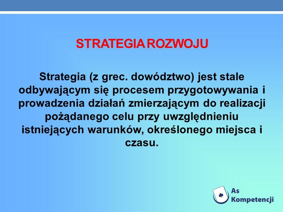 STRATEGIA ROZWOJU Strategia (z grec. dowództwo) jest stale odbywającym się procesem przygotowywania i prowadzenia działań zmierzającym do realizacji p